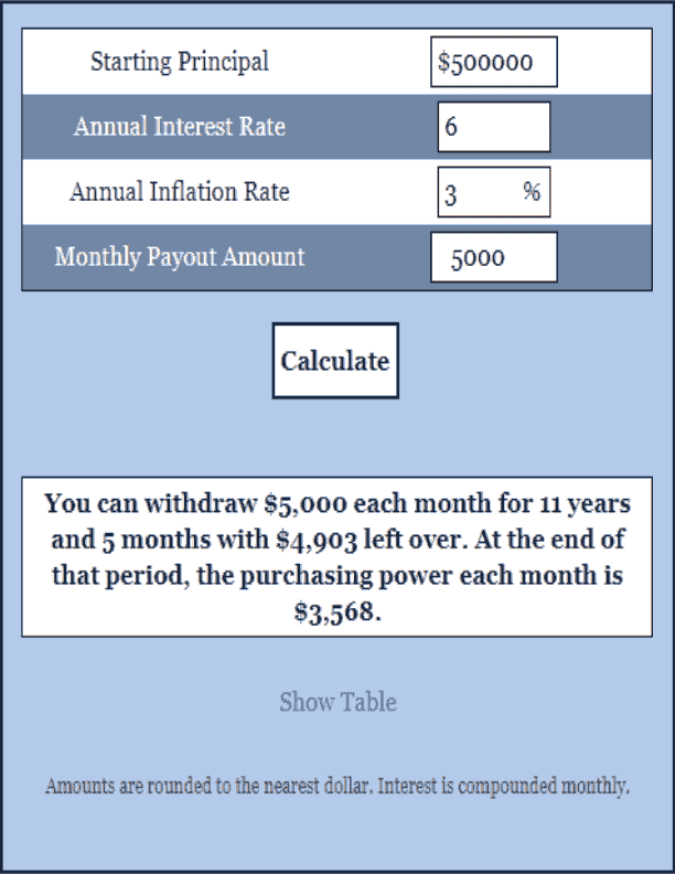 Annuity Fixed Amount Payout Calculator Retirement Calculator